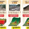 福山市の土砂災害対策~自分の住んでる地域のハザードマップ・避難場所~