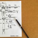 9月25日の軽トラ市のイベント「沼名前神社の歴史と文化に触れる宝さがし」開催