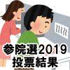 【参院選開票】参議院選挙2019「広島県選挙区 開票結果」~投票・開票結果、投票率